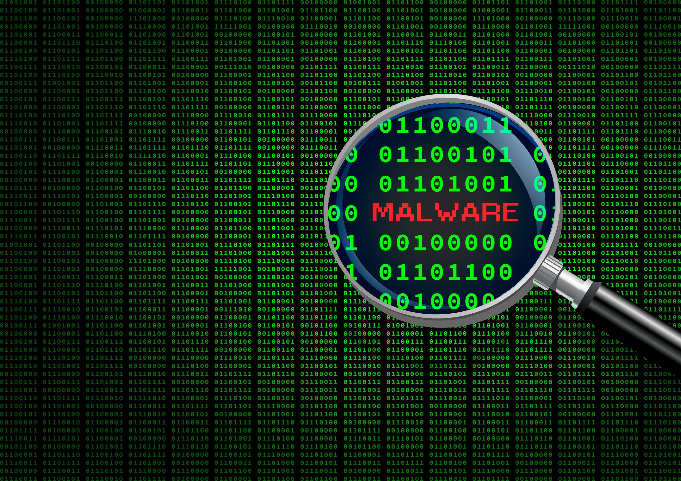 Featured image: What does malware analysis involve? - Read full post: What does malware analysis involve?